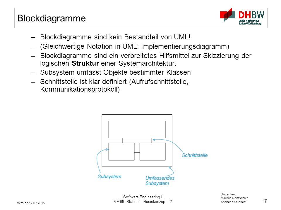 Blockdiagramme Blockdiagramme sind kein Bestandteil von UML!
