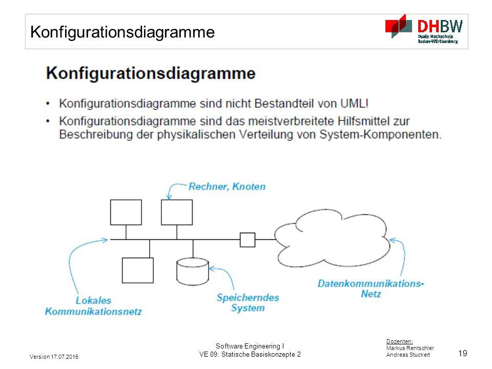 Konfigurationsdiagramme