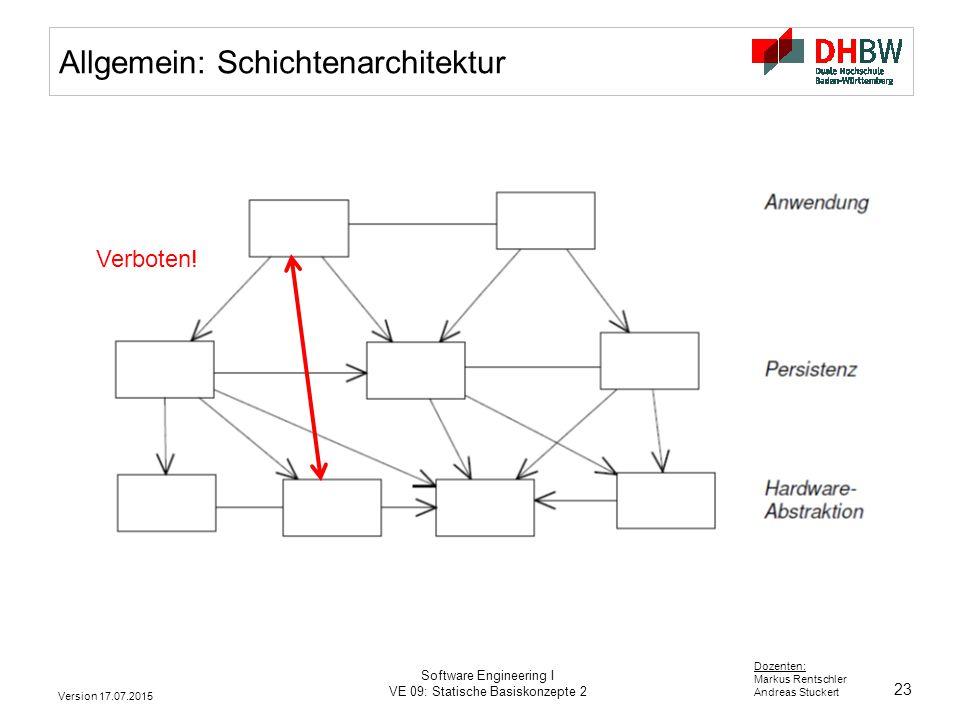 Allgemein: Schichtenarchitektur