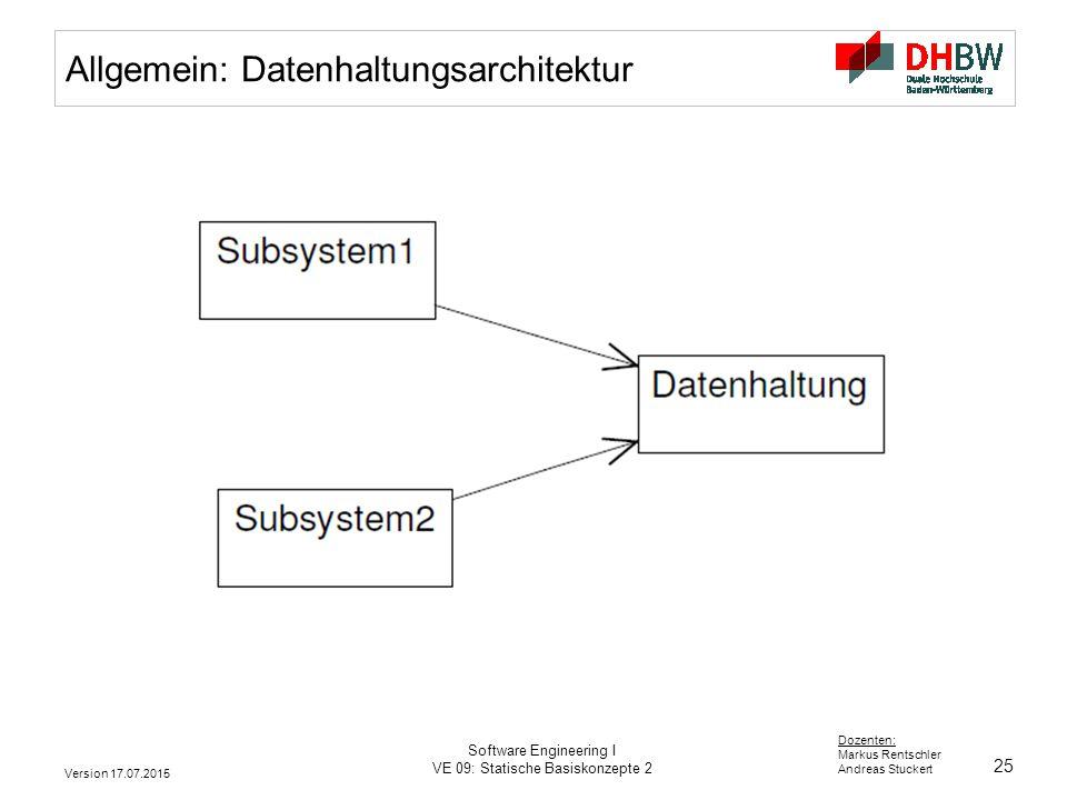 Allgemein: Datenhaltungsarchitektur