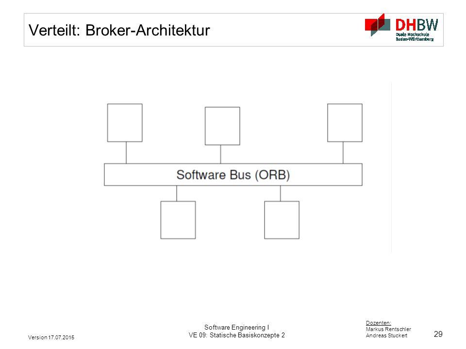 Verteilt: Broker-Architektur
