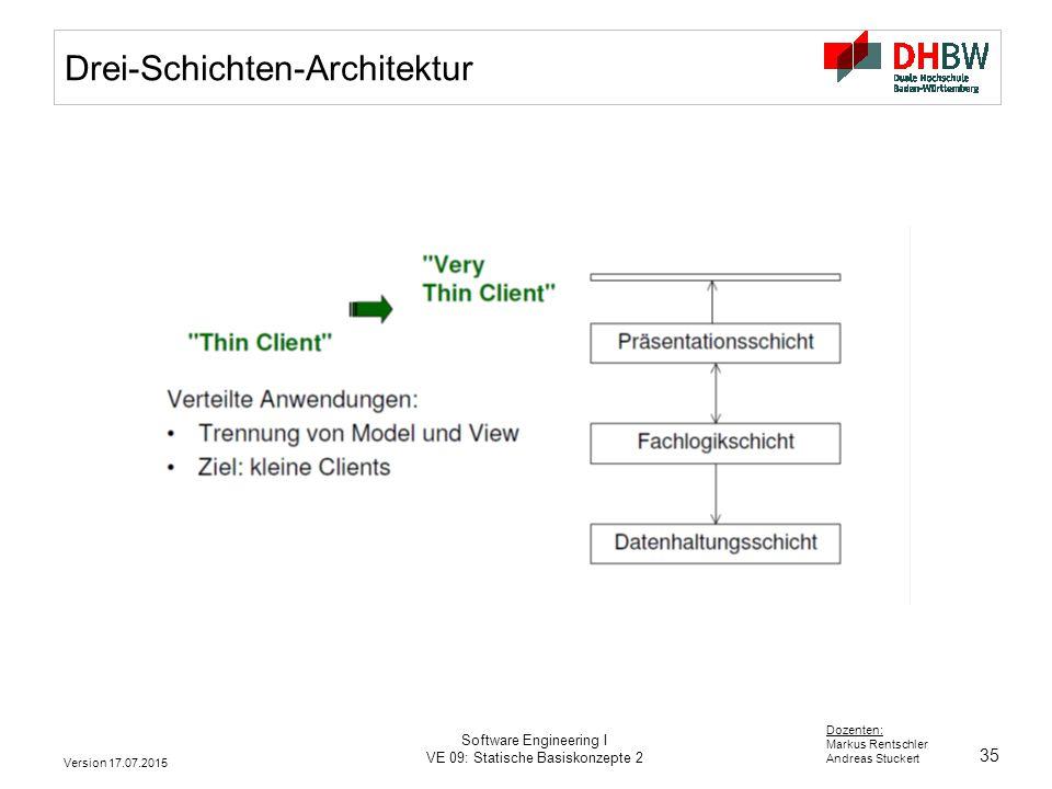 Drei-Schichten-Architektur