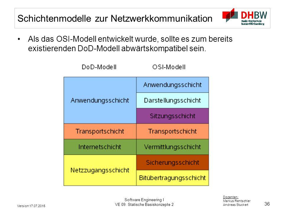 Schichtenmodelle zur Netzwerkkommunikation