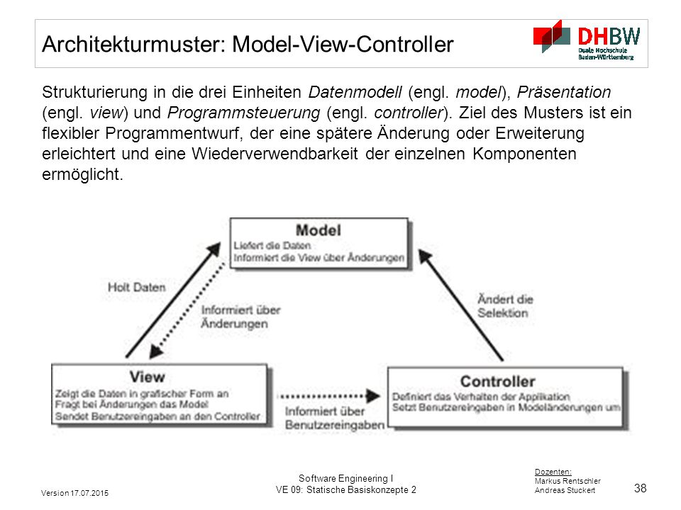 Architekturmuster: Model-View-Controller