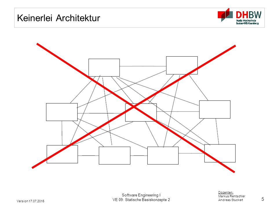 Keinerlei Architektur