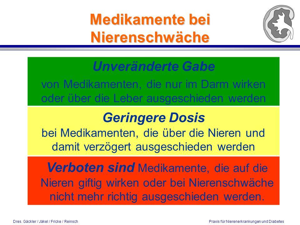 Medikamente bei Nierenschwäche
