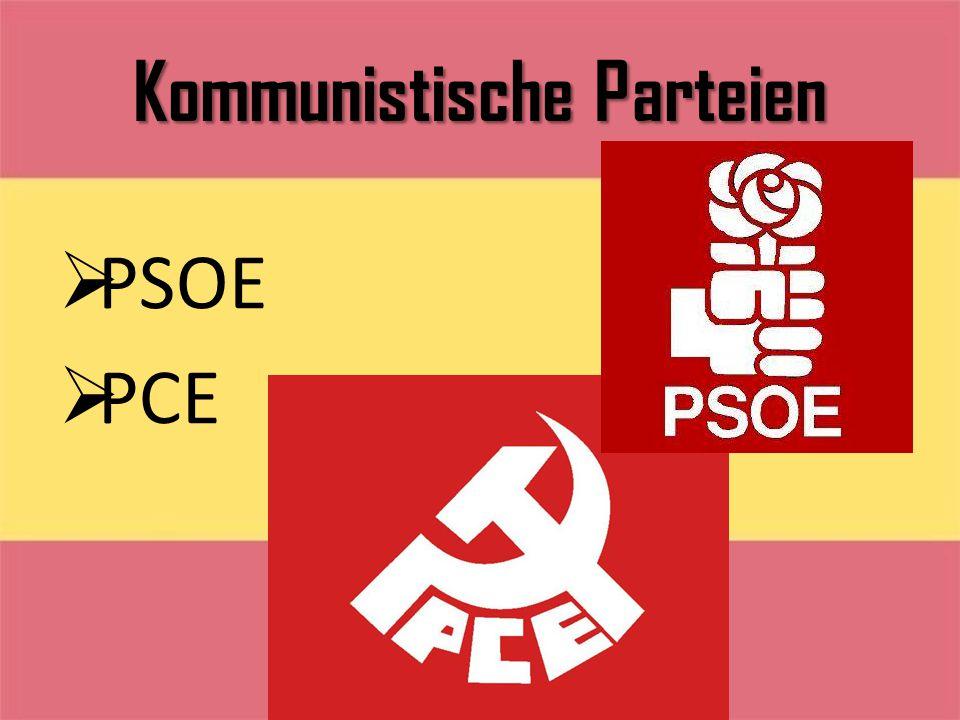 Kommunistische Parteien