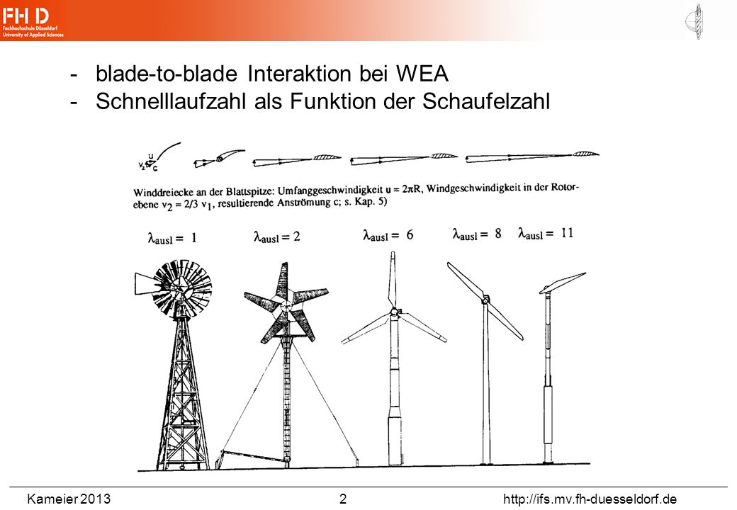 Quelle: http://www. wind-energie