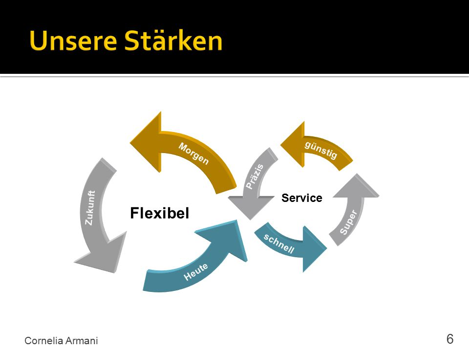 Unsere Stärken Flexibel Service Cornelia Armani günstig Morgen Präzis