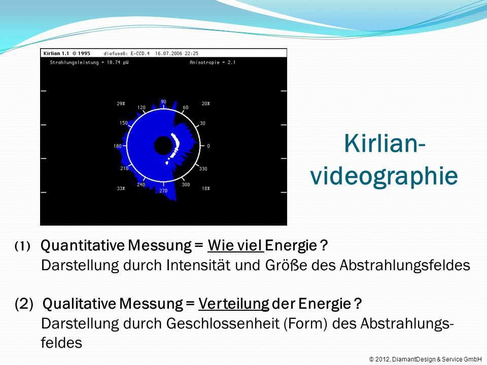 Kirlian- videographie