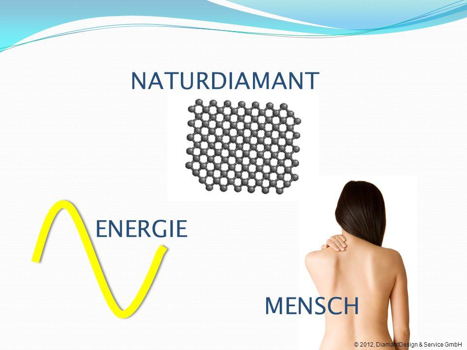 NATURDIAMANT ENERGIE MENSCH © 2012, DiamantDesign & Service GmbH