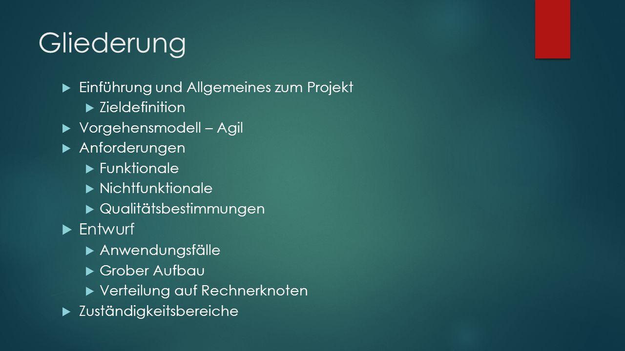 Gliederung Entwurf Einführung und Allgemeines zum Projekt
