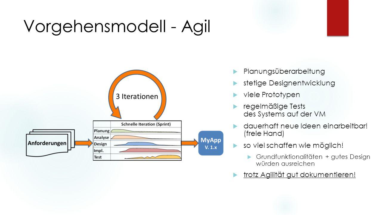 Vorgehensmodell - Agil