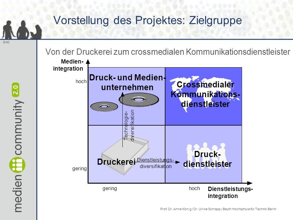 Vorstellung des Projektes: Zielgruppe