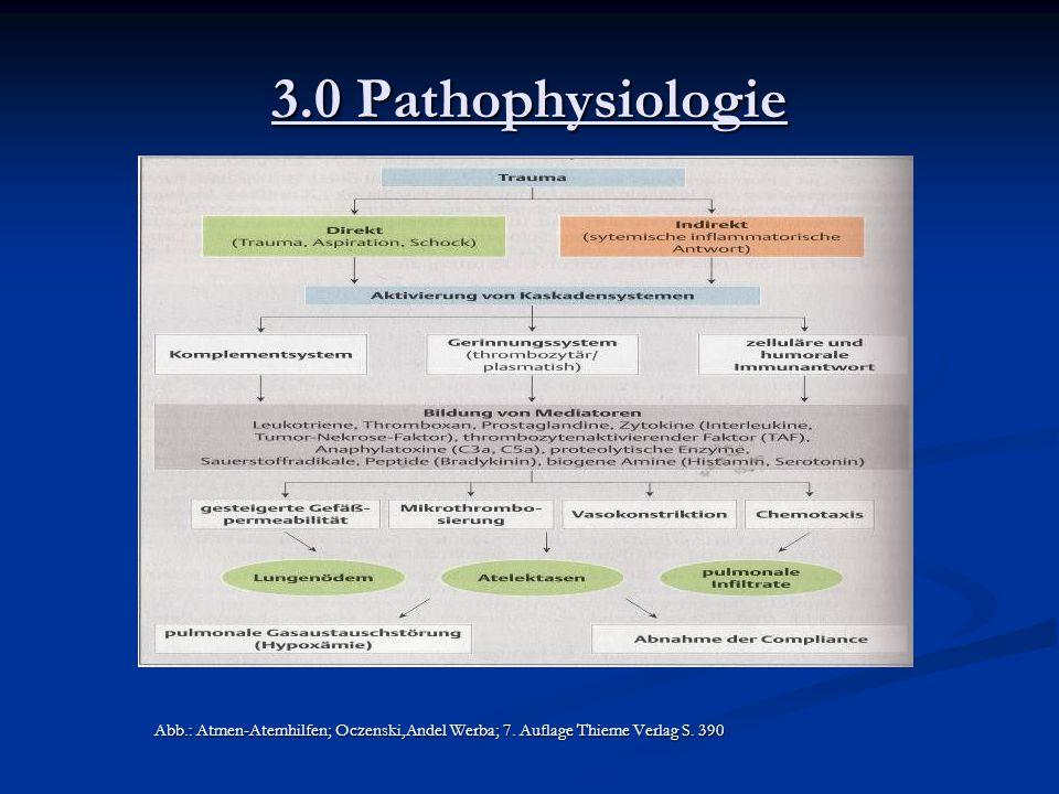 3.0 Pathophysiologie Abb.: Atmen-Atemhilfen; Oczenski,Andel Werba; 7. Auflage Thieme Verlag S. 390