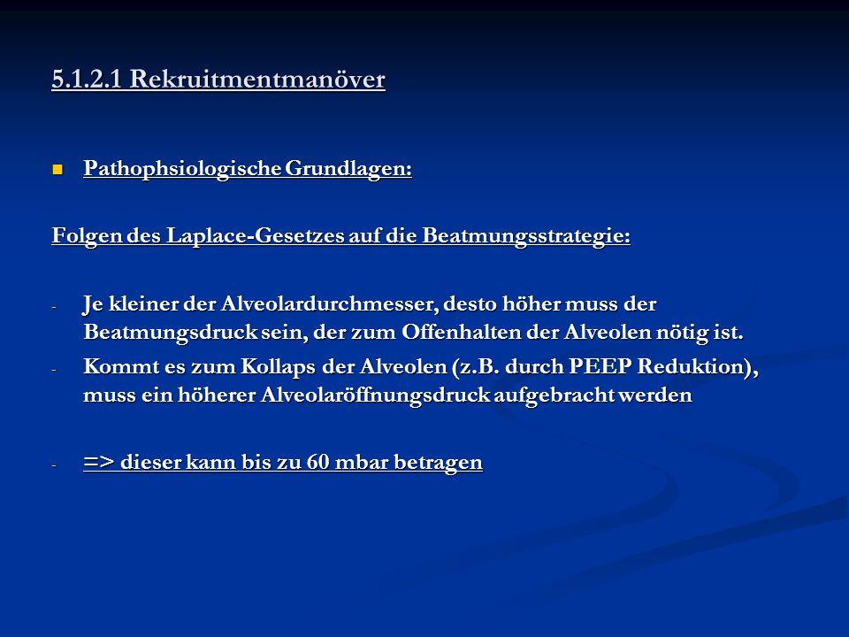 5.1.2.1 Rekruitmentmanöver Pathophsiologische Grundlagen: