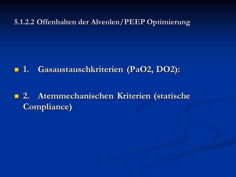 5.1.2.2 Offenhalten der Alveolen/PEEP Optimierung