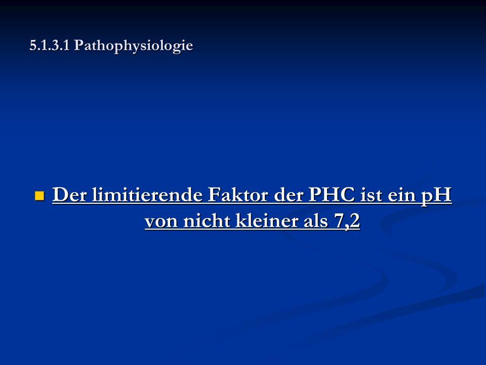 Der limitierende Faktor der PHC ist ein pH von nicht kleiner als 7,2