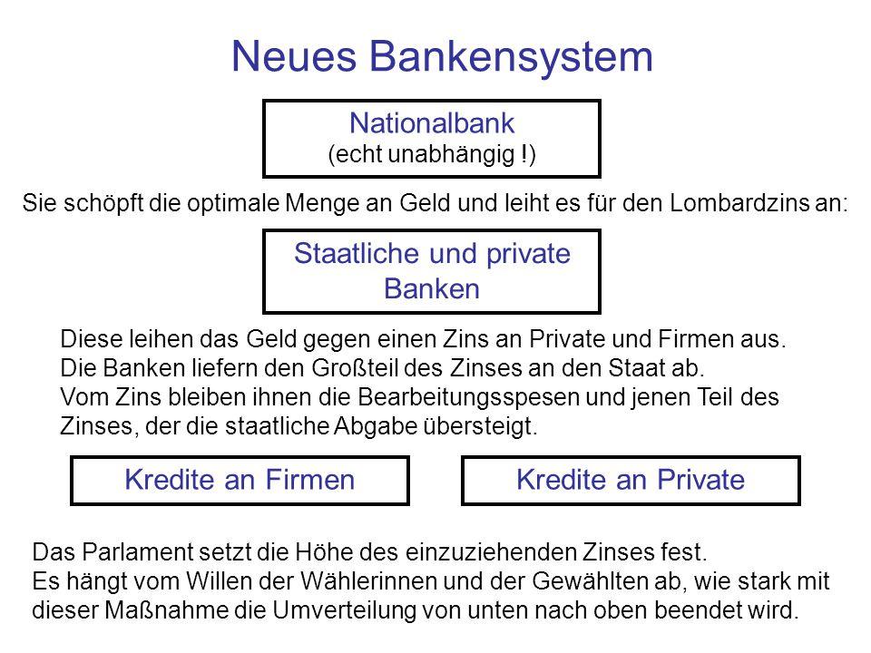 Neues Bankensystem Nationalbank (echt unabhängig !)