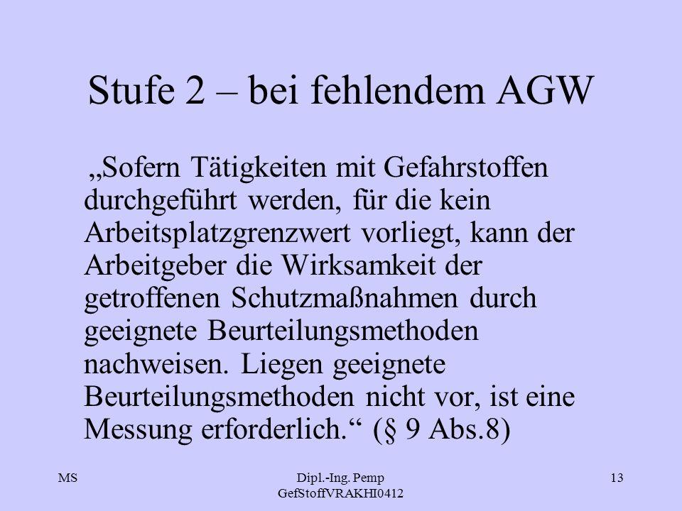 Stufe 2 – bei fehlendem AGW