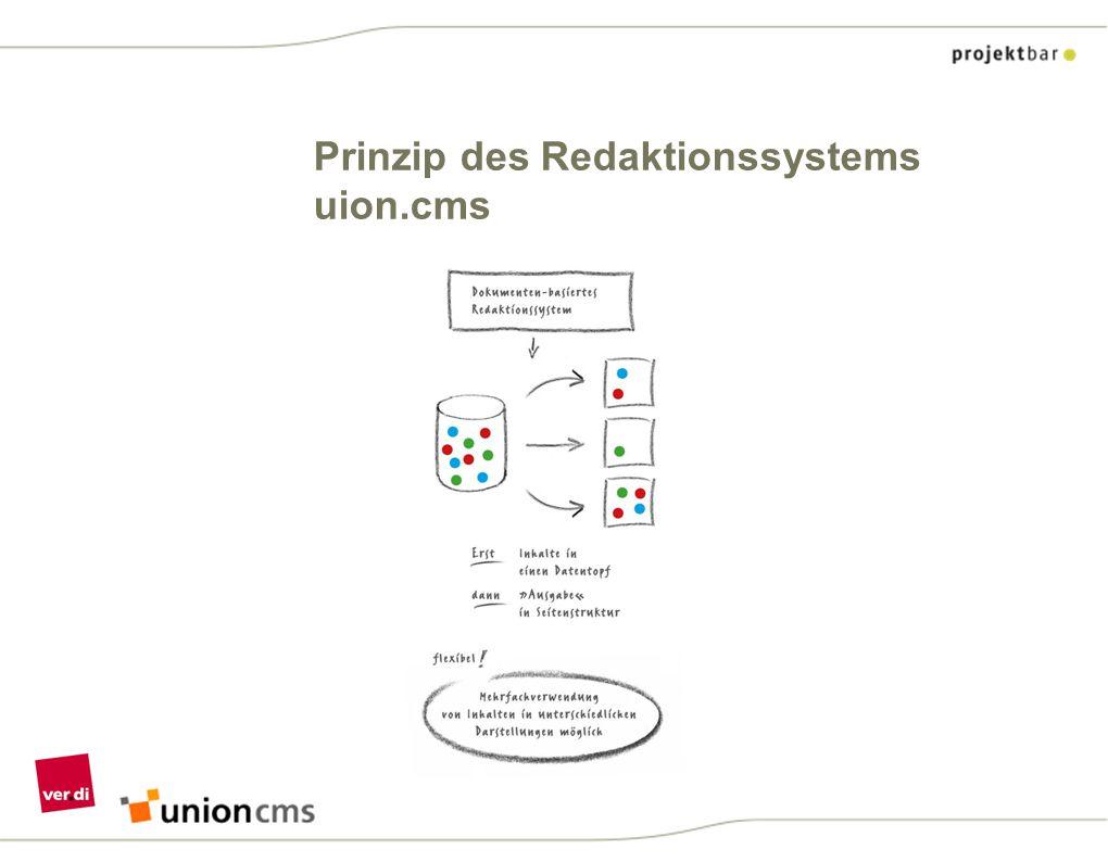 Prinzip des Redaktionssystems uion.cms