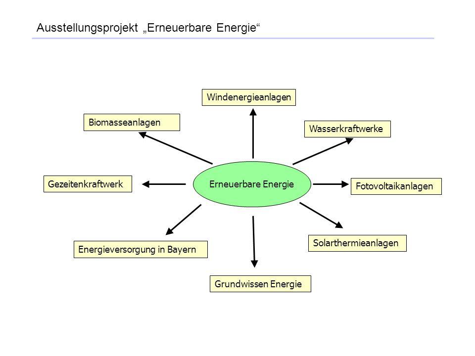 """Ausstellungsprojekt """"Erneuerbare Energie"""