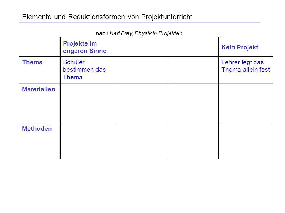 Elemente und Reduktionsformen von Projektunterricht