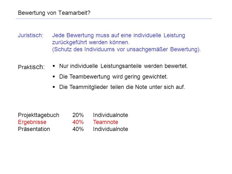 Bewertung von Teamarbeit