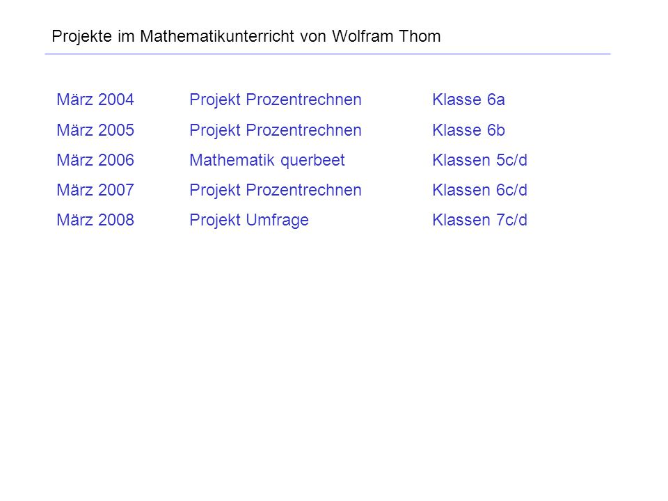 Projekte im Mathematikunterricht von Wolfram Thom
