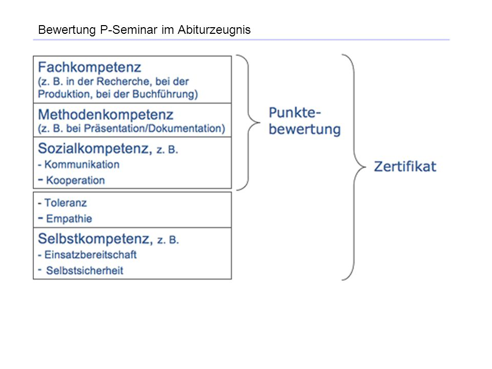 Bewertung P-Seminar im Abiturzeugnis