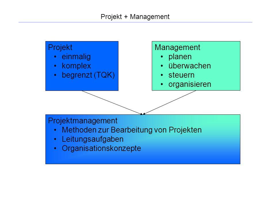 Methoden zur Bearbeitung von Projekten Leitungsaufgaben