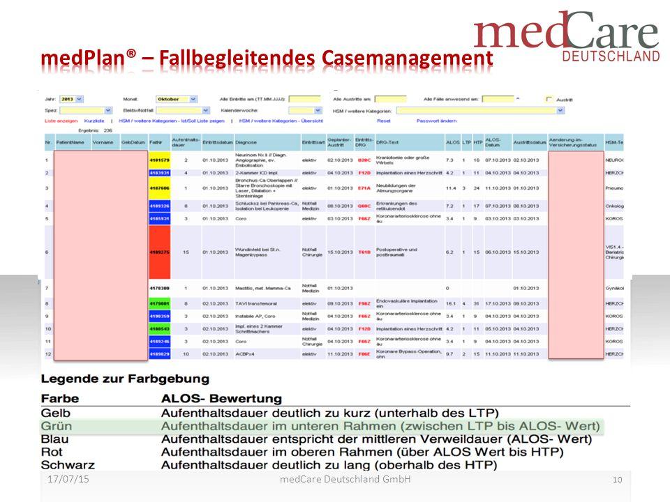 medPlan® – Fallbegleitendes Casemanagement