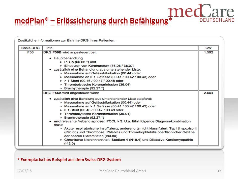 medPlan® – Erlössicherung durch Befähigung*