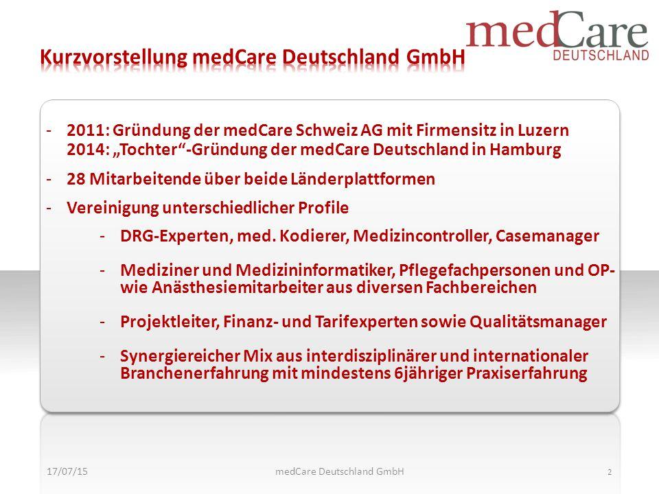 Kurzvorstellung medCare Deutschland GmbH