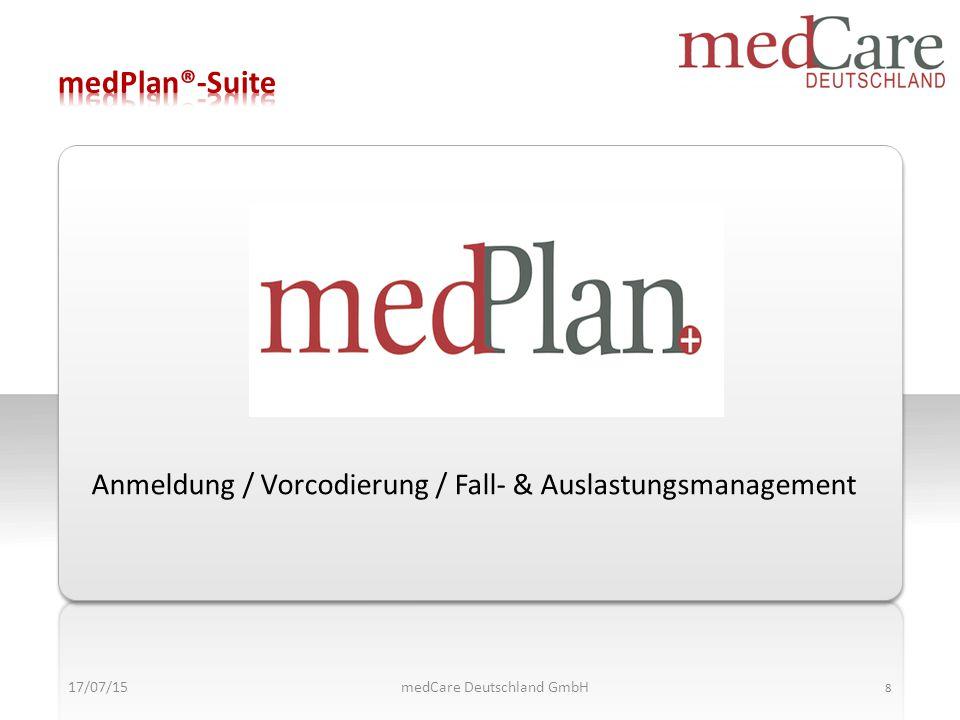 medPlan®-Suite Anmeldung / Vorcodierung / Fall- & Auslastungsmanagement.