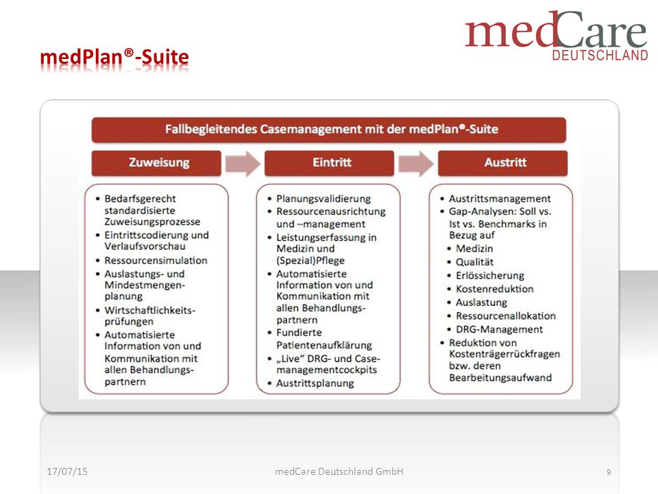 medCare Deutschland GmbH