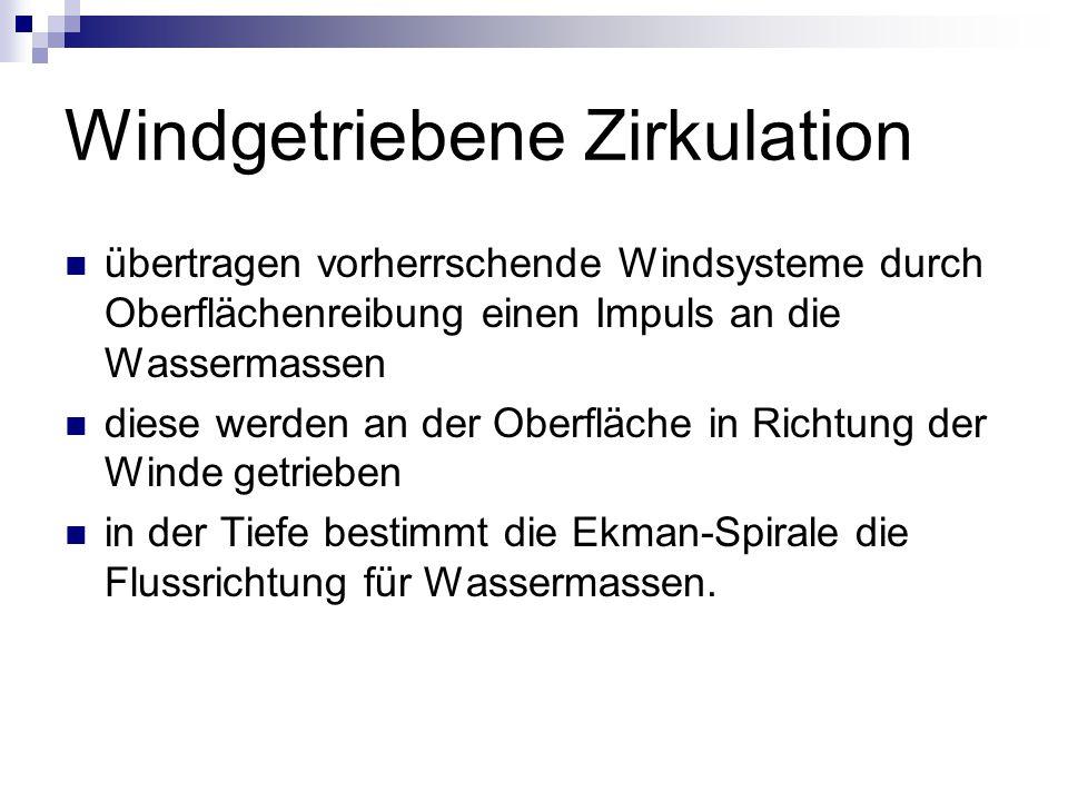 Windgetriebene Zirkulation