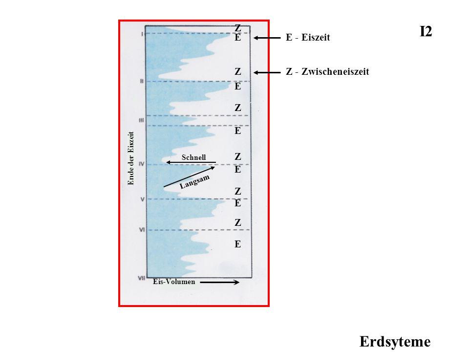 I2 Erdsyteme E - Eiszeit Z - Zwischeneiszeit E Z Ende der Eiszeit
