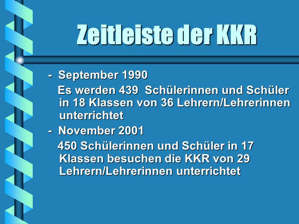 Zeitleiste der KKR - September 1990