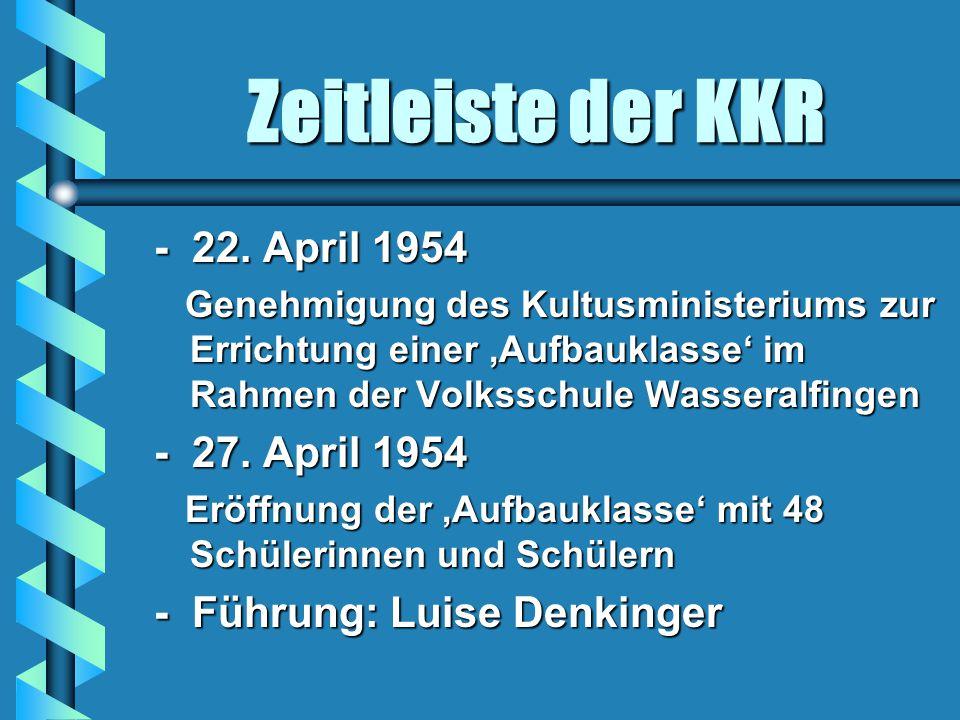 Zeitleiste der KKR - 22. April 1954 - 27. April 1954