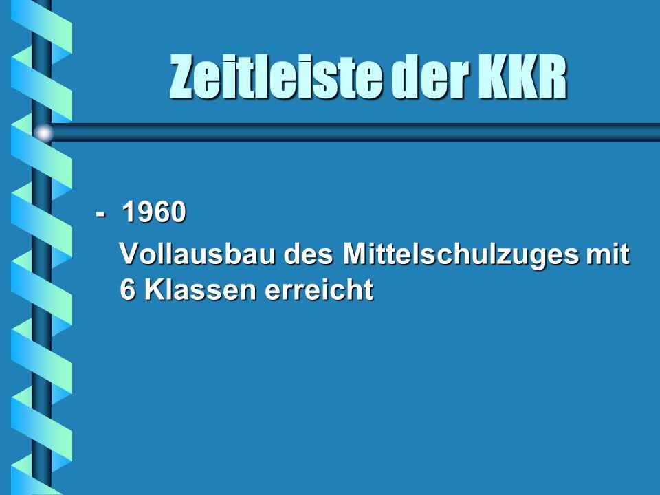 Zeitleiste der KKR - 1960 Vollausbau des Mittelschulzuges mit 6 Klassen erreicht