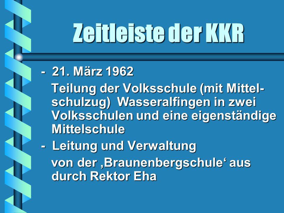 Zeitleiste der KKR - 21. März 1962