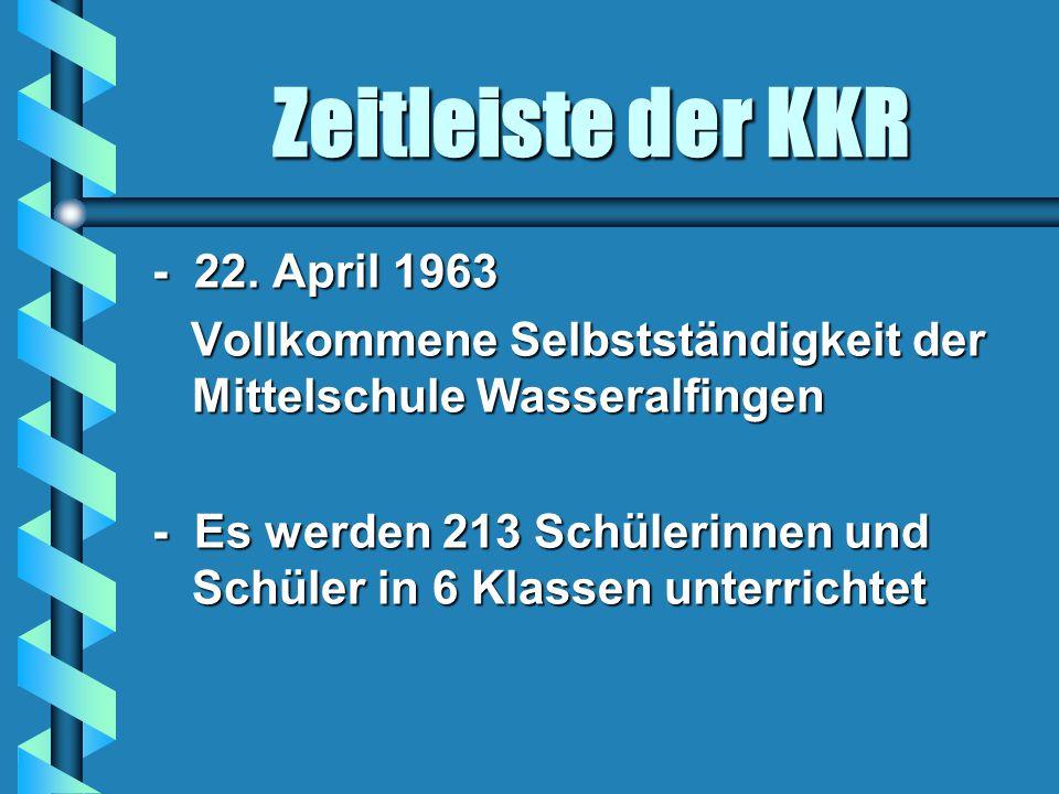 Zeitleiste der KKR - 22. April 1963