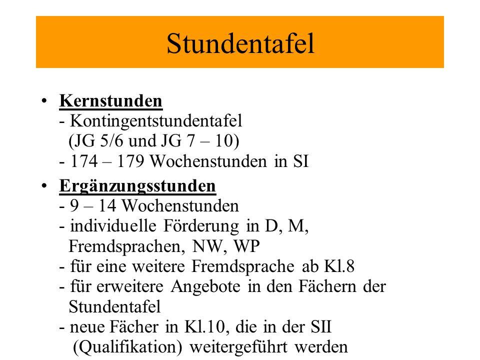 Stundentafel Kernstunden - Kontingentstundentafel (JG 5/6 und JG 7 – 10) - 174 – 179 Wochenstunden in SI.