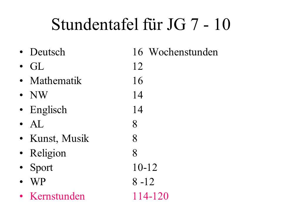 Stundentafel für JG 7 - 10 Deutsch 16 Wochenstunden GL 12