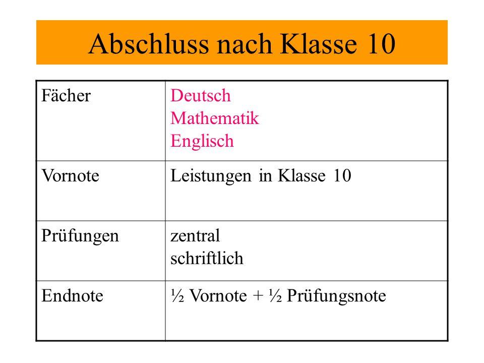 Abschluss nach Klasse 10 Fächer Deutsch Mathematik Englisch Vornote