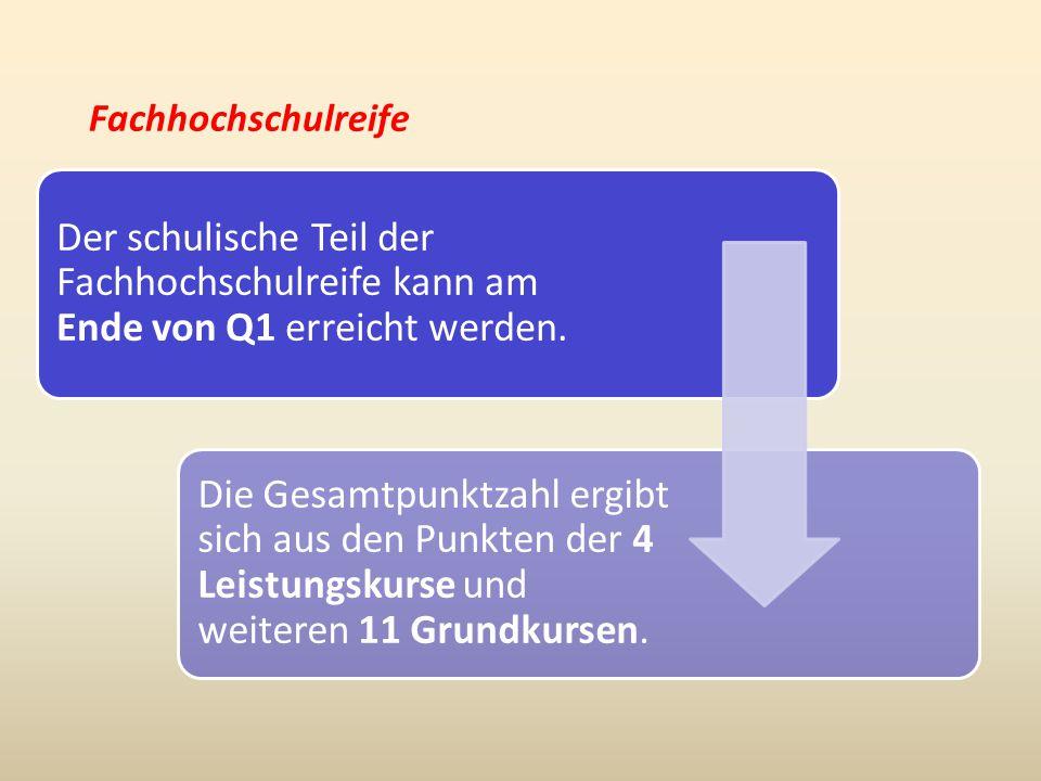 Fachhochschulreife Der schulische Teil der Fachhochschulreife kann am Ende von Q1 erreicht werden.