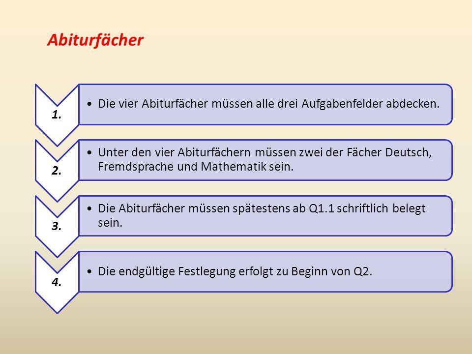 Abiturfächer 1. Die vier Abiturfächer müssen alle drei Aufgabenfelder abdecken. 2.