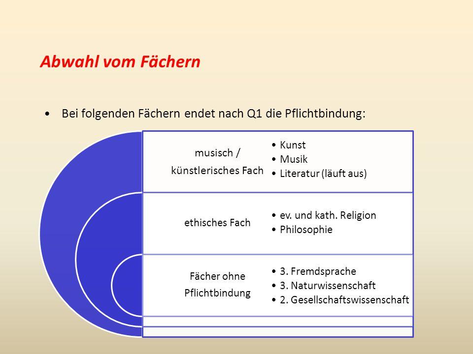 Abwahl vom Fächern Bei folgenden Fächern endet nach Q1 die Pflichtbindung: musisch / künstlerisches Fach.