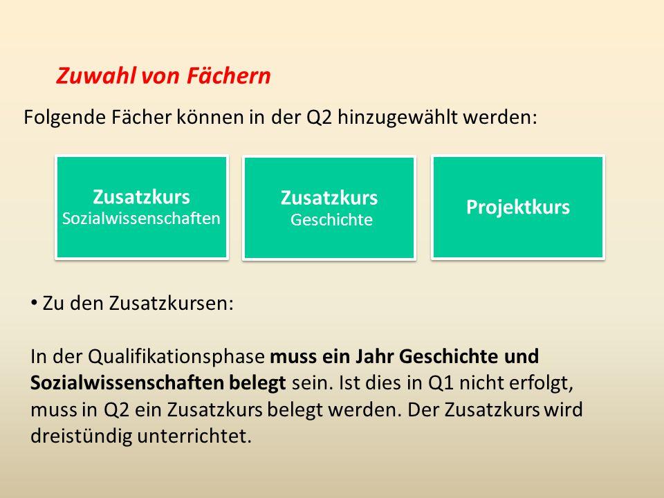 Folgende Fächer können in der Q2 hinzugewählt werden: